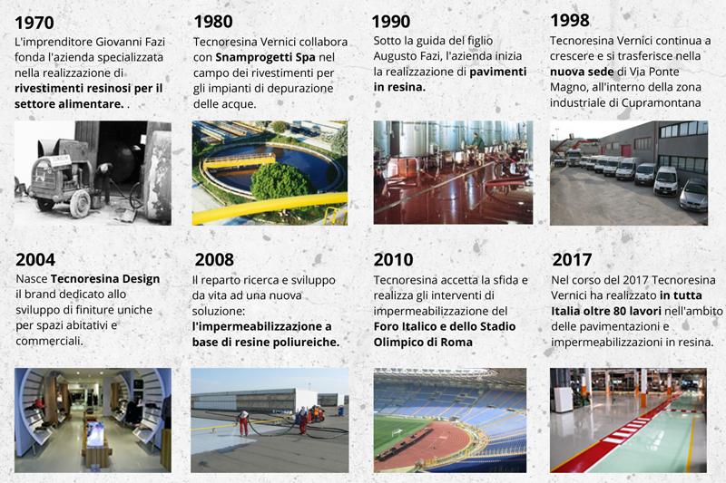 Tecnoresina Vernici 40 anni di vetrificazioni alimentari, impermeabilizzazioni e pavimenti in resina